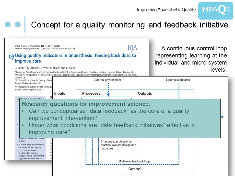 Concept for a quality monitoring and feedback initiative A continuous control loop representing learning at the individual and micro-system levels: Research questions for improvement science: Can we conceptualise data feedback as the core of a quality improvement intervention.