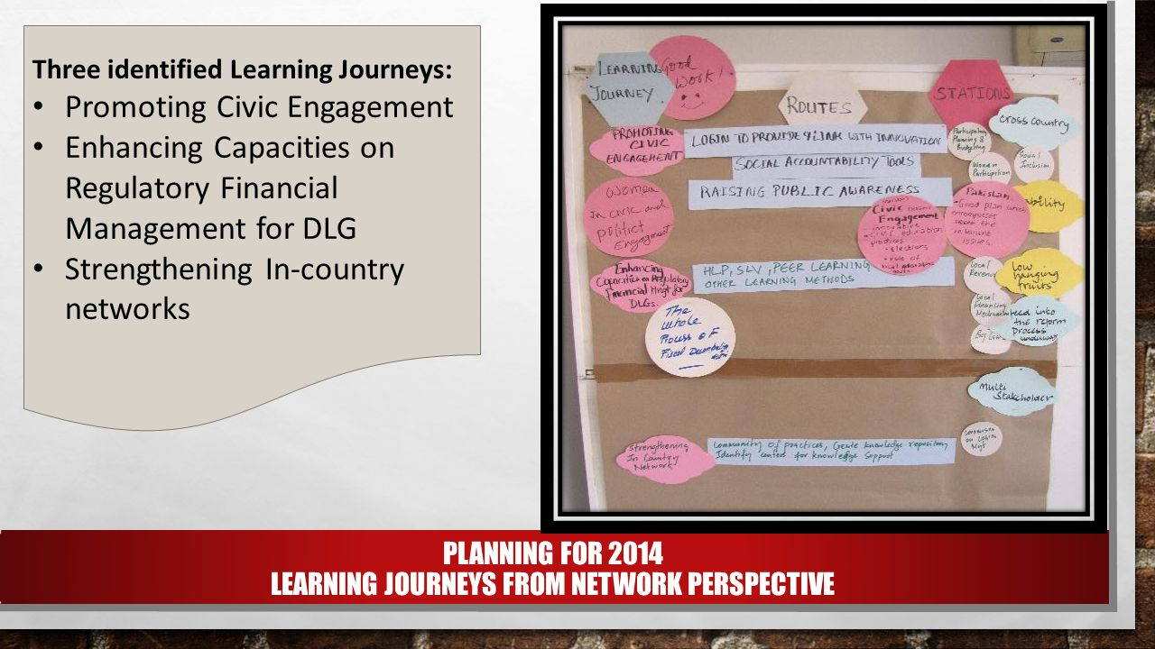 PLANNING FOR 2014 LEARNING JOURNEYS FROM NETWORK PERSPECTIVE Three identified Learning Journeys: Promoting Civic Engagement Enhancing Capacities on Regulatory Financial Management for DLG Strengthening In-country networks
