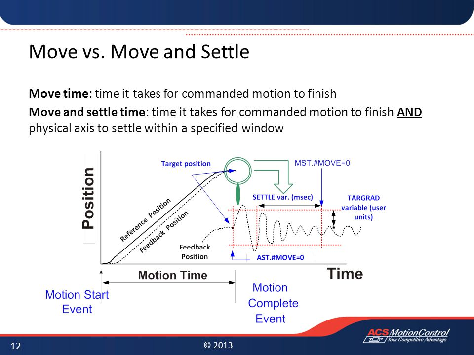 © 2013 Move vs. Move and Settle Move time: time it takes for commanded motion to finish Move and settle time: time it takes for commanded motion to fi