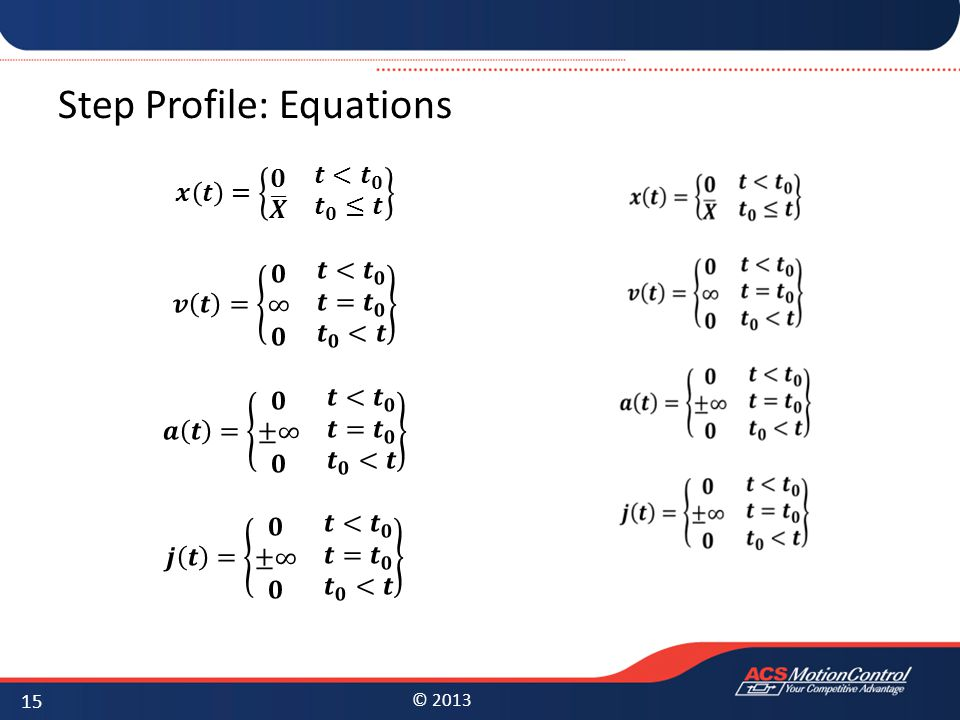 © 2013 Step Profile: Equations 15