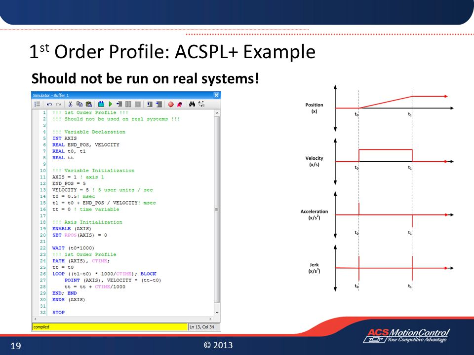 © 2013 1 st Order Profile: ACSPL+ Example Should not be run on real systems! 19