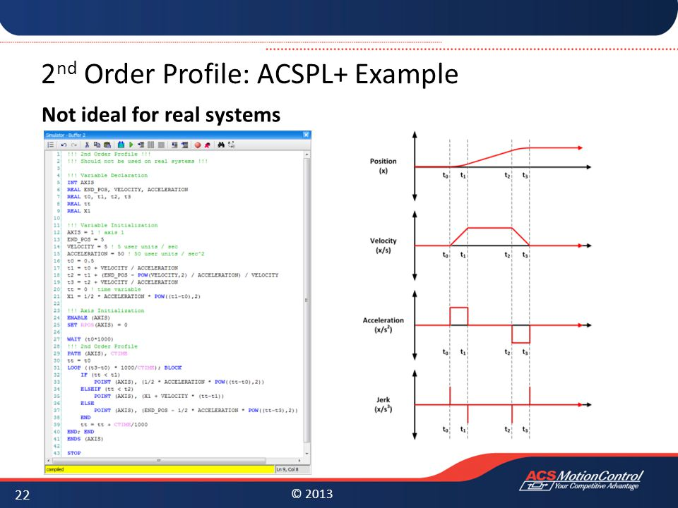 © 2013 2 nd Order Profile: ACSPL+ Example Not ideal for real systems 22