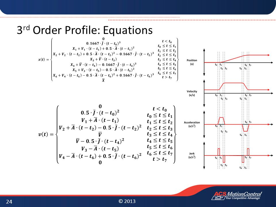 © 2013 3 rd Order Profile: Equations 24
