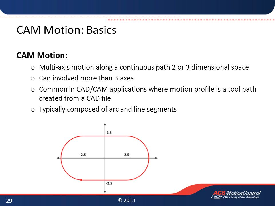© 2013 CAM Motion: Basics CAM Motion: o Multi-axis motion along a continuous path 2 or 3 dimensional space o Can involved more than 3 axes o Common in