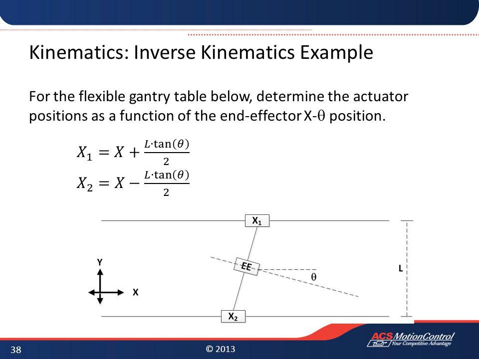 © 2013 Kinematics: Inverse Kinematics Example 38