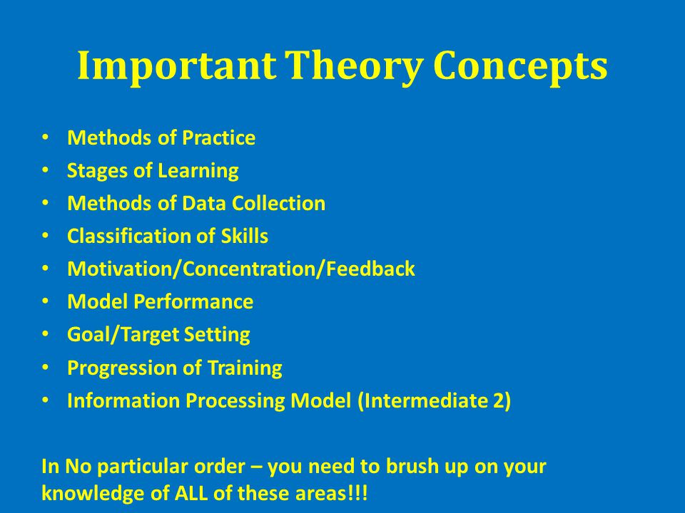 Important Theory Concepts Methods of Practice Stages of Learning Methods of Data Collection Classification of Skills Motivation/Concentration/Feedback