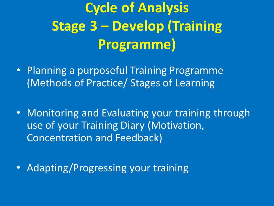 Cycle of Analysis Stage 3 – Develop (Training Programme) Planning a purposeful Training Programme (Methods of Practice/ Stages of Learning Monitoring