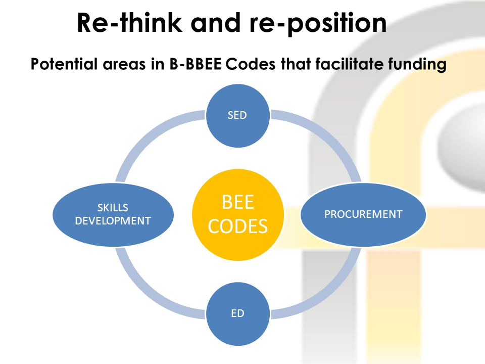 Re-think and re-position Potential areas in B-BBEE Codes that facilitate funding BEE CODES SEDPROCUREMENTED SKILLS DEVELOPMENT
