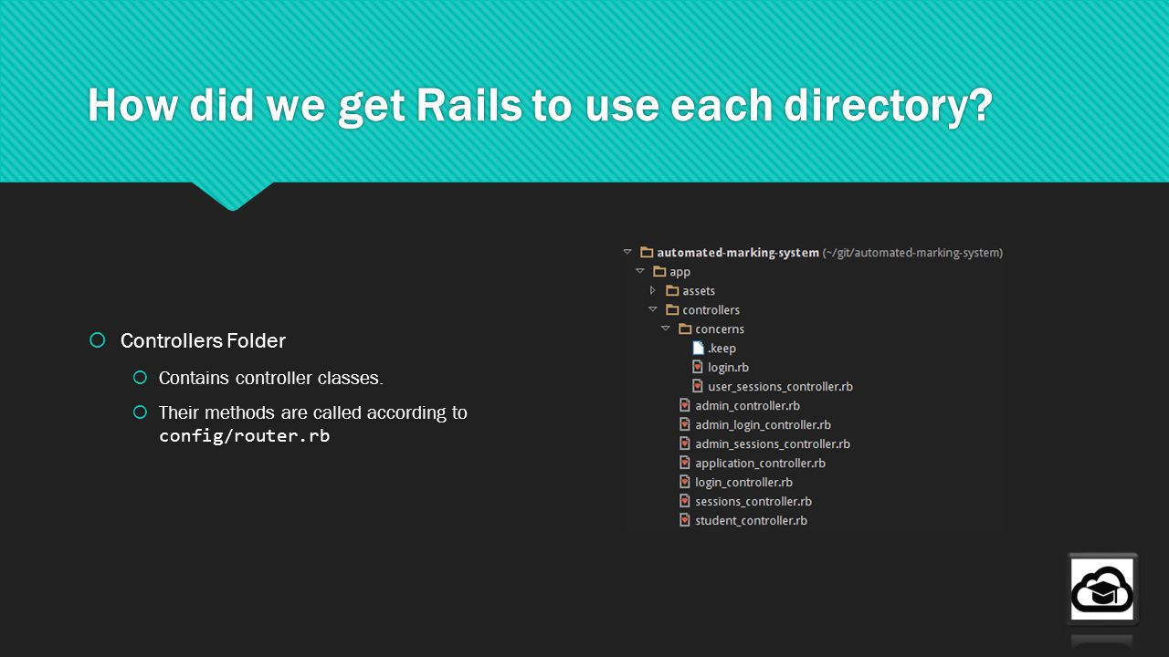 How did we get Rails to use each directory? Controllers Folder Contains controller classes. Their methods are called according to config/router.rb Con