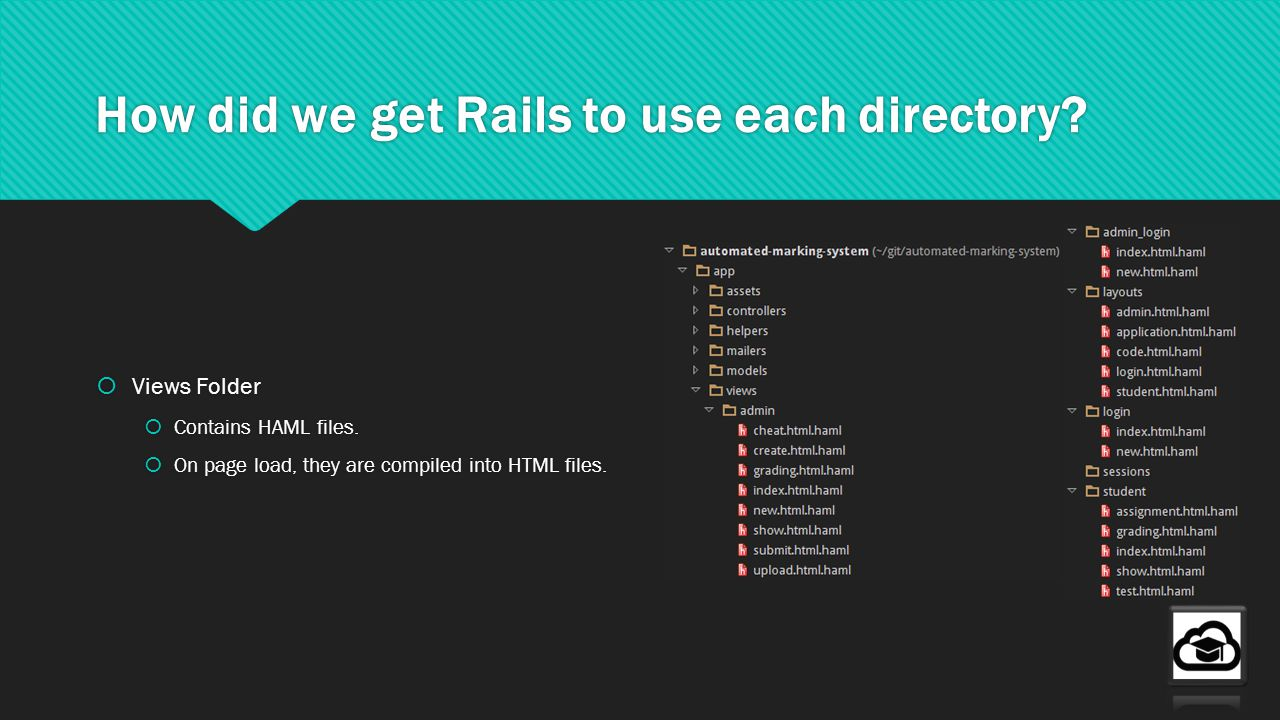 How did we get Rails to use each directory? Views Folder Contains HAML files. On page load, they are compiled into HTML files. Views Folder Contains H