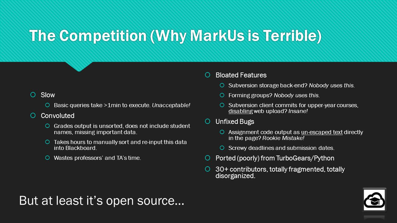 The Competition (Why MarkUs is Terrible) Slow Basic queries take >1min to execute. Unacceptable! Convoluted Grades output is unsorted, does not includ