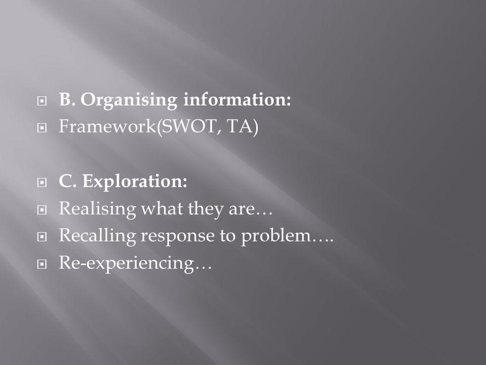 B. Organising information: Framework(SWOT, TA) C.