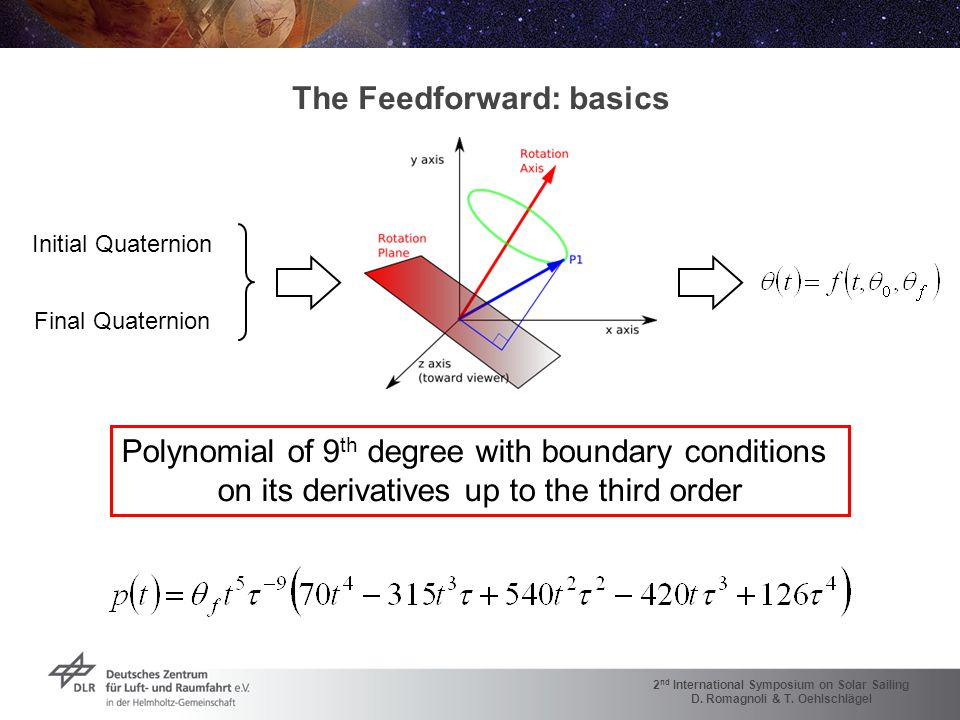 2 nd International Symposium on Solar Sailing D. Romagnoli & T. Oehlschlägel The Feedforward: basics Initial Quaternion Final Quaternion Polynomial of