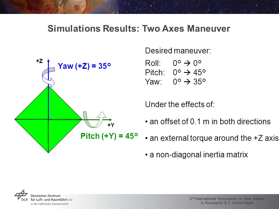 2 nd International Symposium on Solar Sailing D. Romagnoli & T. Oehlschlägel Simulations Results: Two Axes Maneuver +Y +Z Pitch (+Y) = 45° Yaw (+Z) =