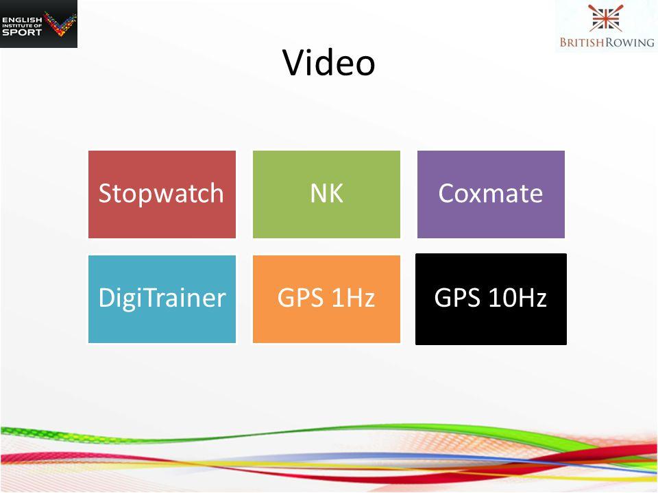 Video StopwatchNKCoxmate DigiTrainerGPS 1HzGPS 10Hz