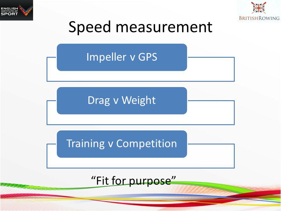 Impeller v GPSDrag v WeightTraining v Competition Fit for purpose