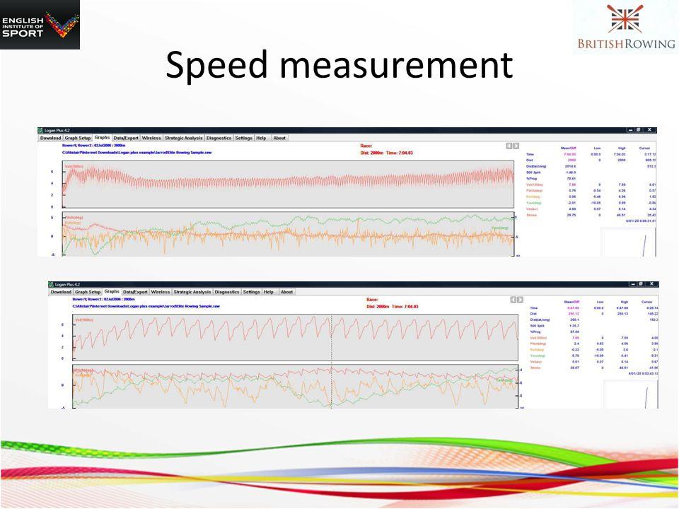 Speed measurement