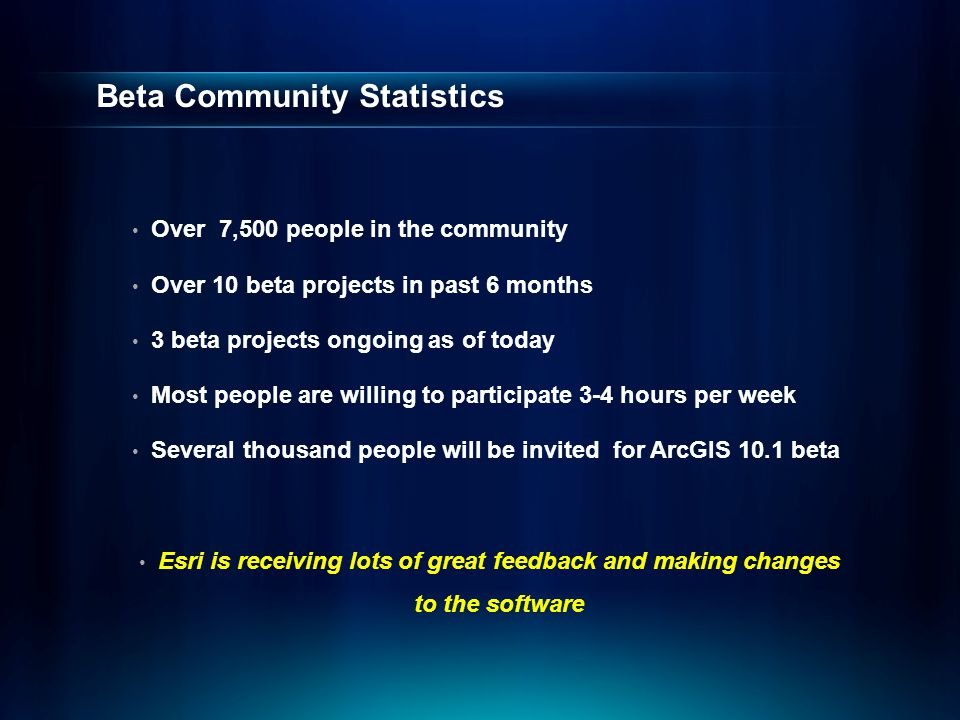 Beta Community Statistics Over 7,500 people in the community Over 10 beta projects in past 6 months 3 beta projects ongoing as of today Most people are willing to participate 3-4 hours per week Several thousand people will be invited for ArcGIS 10.1 beta Esri is receiving lots of great feedback and making changes to the software