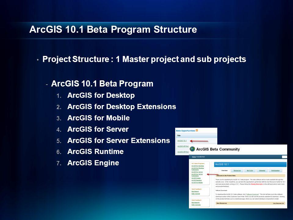 ArcGIS 10.1 Beta Program Structure Project Structure : 1 Master project and sub projects - ArcGIS 10.1 Beta Program 1.