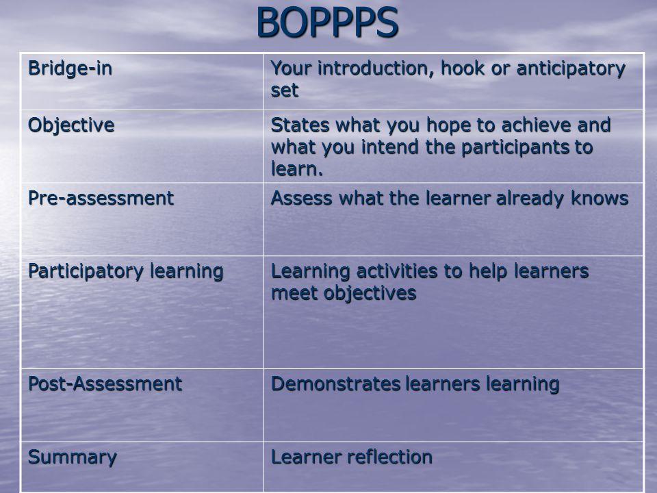 BOPPPSBridge-in Your introduction, hook or anticipatory set Objective States what you hope to achieve and what you intend the participants to learn. P
