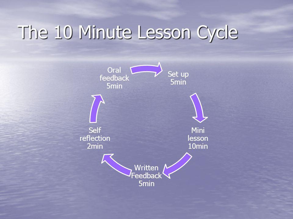 The 10 Minute Lesson Cycle Set up 5min Mini lesson 10min Written Feedback 5min Self reflection 2min Oral feedback 5min