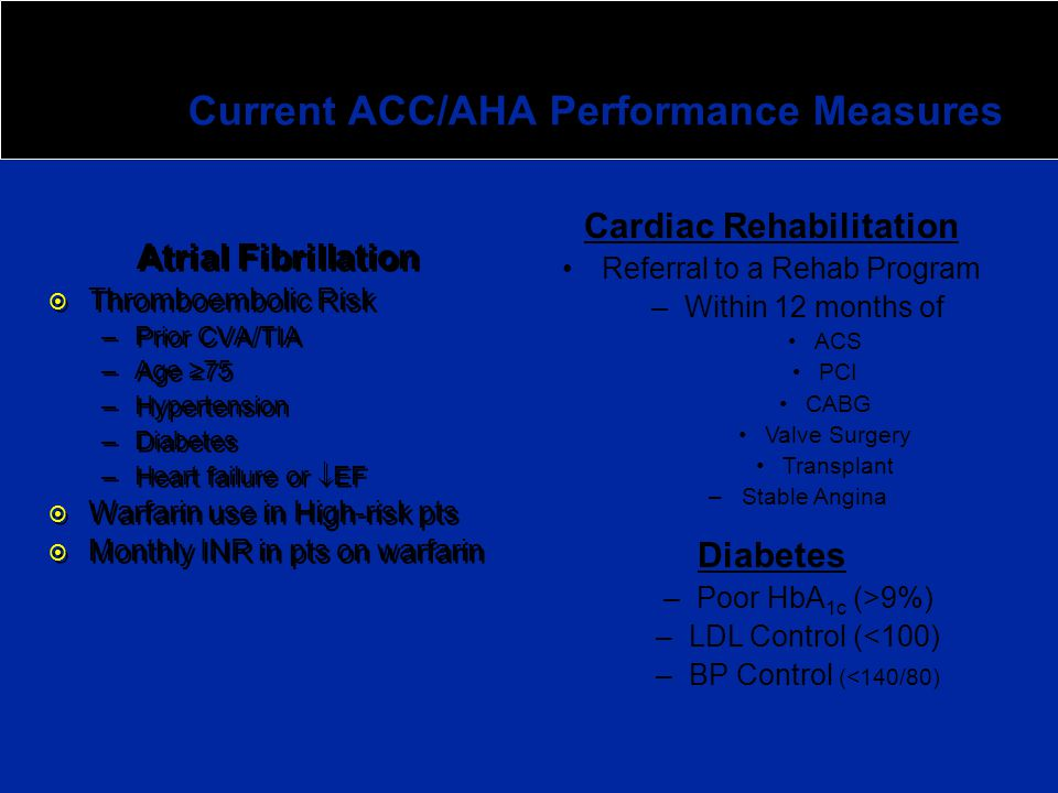 Atrial Fibrillation ¤ ¤ Thromboembolic Risk – –Prior CVA/TIA – –Age 75 – –Hypertension – –Diabetes – –Heart failure or EF ¤ ¤ Warfarin use in High-ris