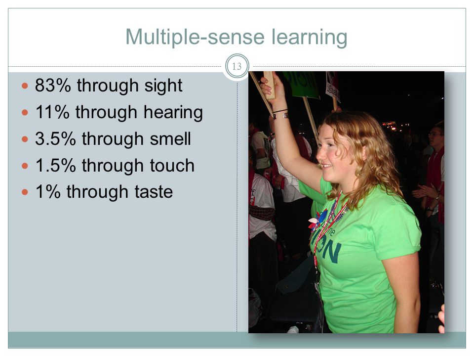 Multiple-sense learning 13 83% through sight 11% through hearing 3.5% through smell 1.5% through touch 1% through taste