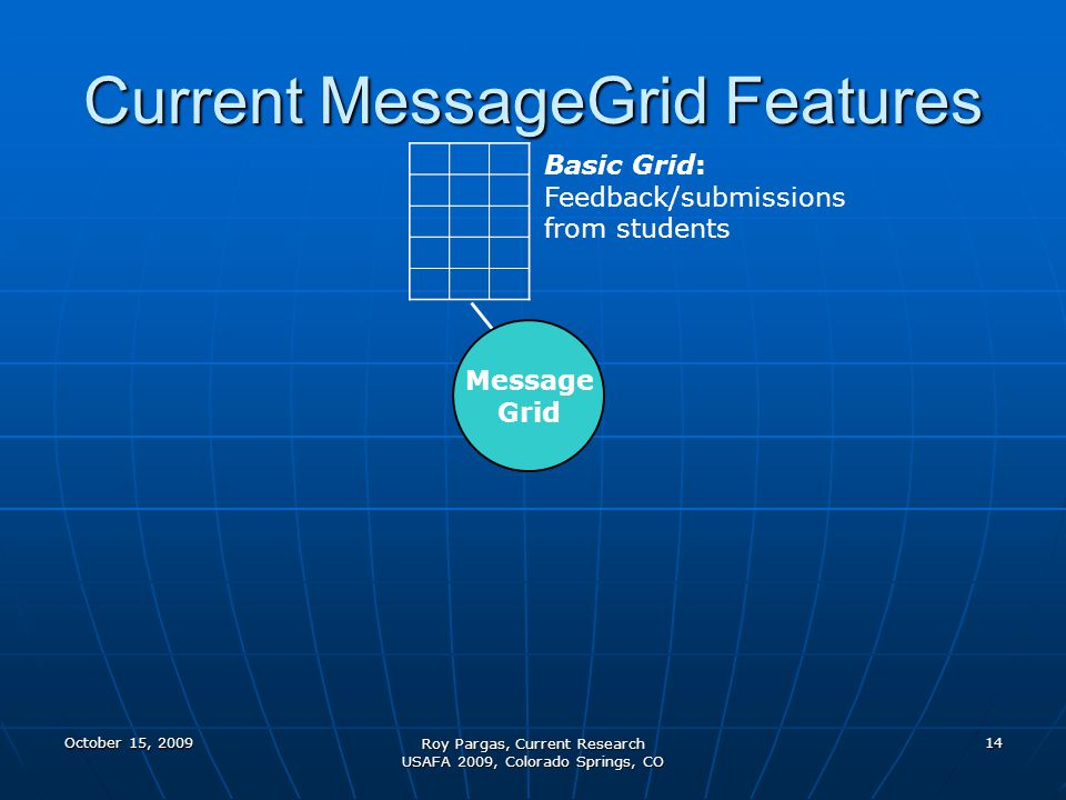 Current MessageGrid Features Message Grid Basic Grid: Feedback/submissions from students October 15, 200914 Roy Pargas, Current Research USAFA 2009, C