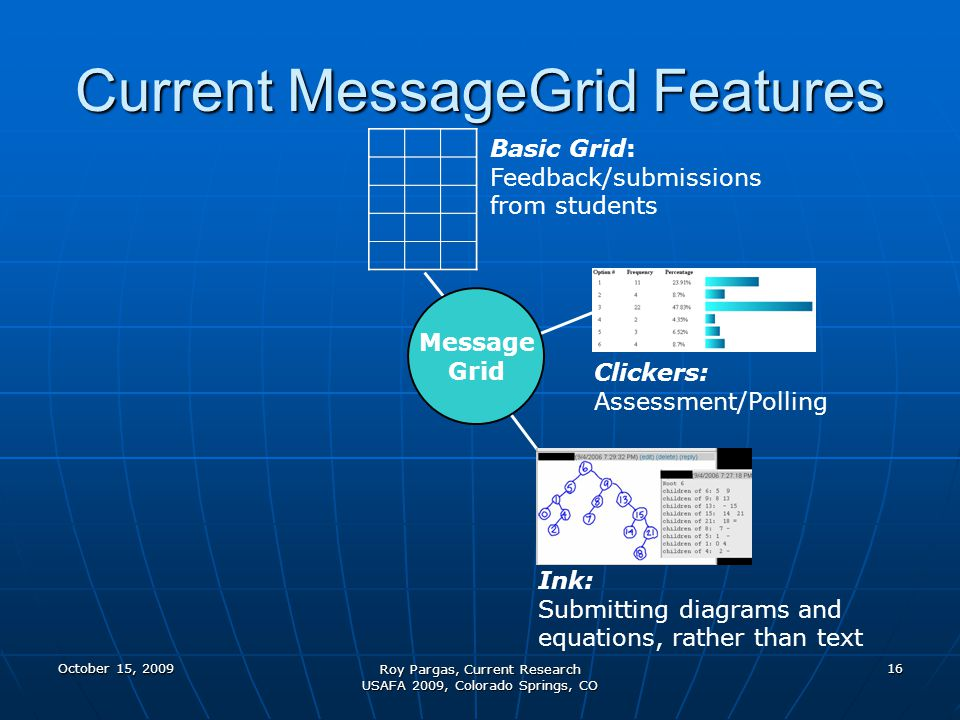 Current MessageGrid Features Clickers: Assessment/Polling Message Grid Basic Grid: Feedback/submissions from students Ink: Submitting diagrams and equ
