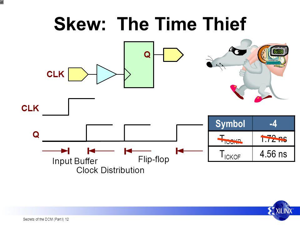 Secrets of the DCM (Part I) 12 Skew: The Time Thief CLK Q Input Buffer Clock Distribution Flip-flop Symbol-4 T IOCKP 1.72 ns T ICKOF 4.56 ns Q CLK
