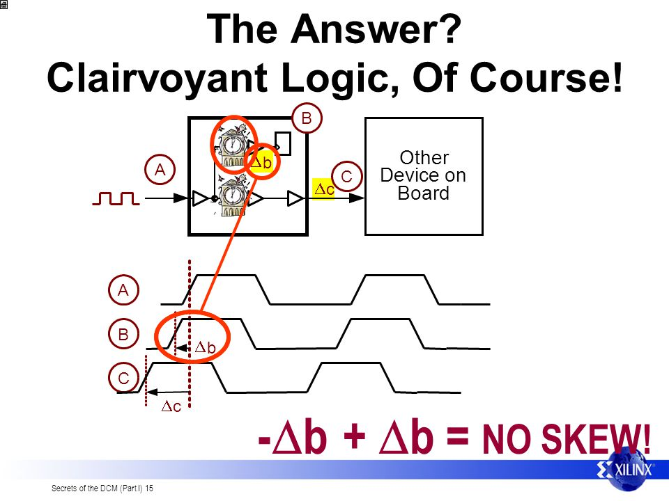 Secrets of the DCM (Part I) 15 A B C b c The Answer.