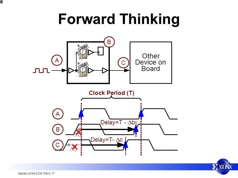 Secrets of the DCM (Part I) 17 Forward Thinking Other Device on Board A B C A B C b c Delay=T- c Delay=T - b Clock Period (T)