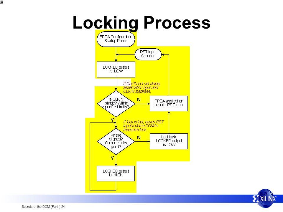 Secrets of the DCM (Part I) 24 Locking Process