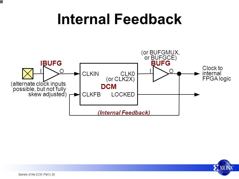 Secrets of the DCM (Part I) 28 Internal Feedback IO BUFG Clock to internal FPGA logic (or BUFGMUX, or BUFGCE) (Internal Feedback) (alternate clock inputs possible, but not fully skew adjusted) IO IBUFG CLKINCLK0 CLKFBLOCKED DCM (or CLK2X)