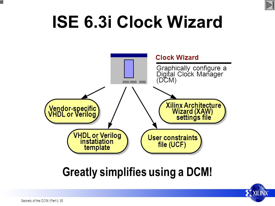 Secrets of the DCM (Part I) 35 ISE 6.3i Clock Wizard Clock Wizard Graphically configure a Digital Clock Manager (DCM) Vendor-specific VHDL or Verilog instatiation template Xilinx Architecture Wizard (XAW) settings file User constraints file (UCF) Greatly simplifies using a DCM!