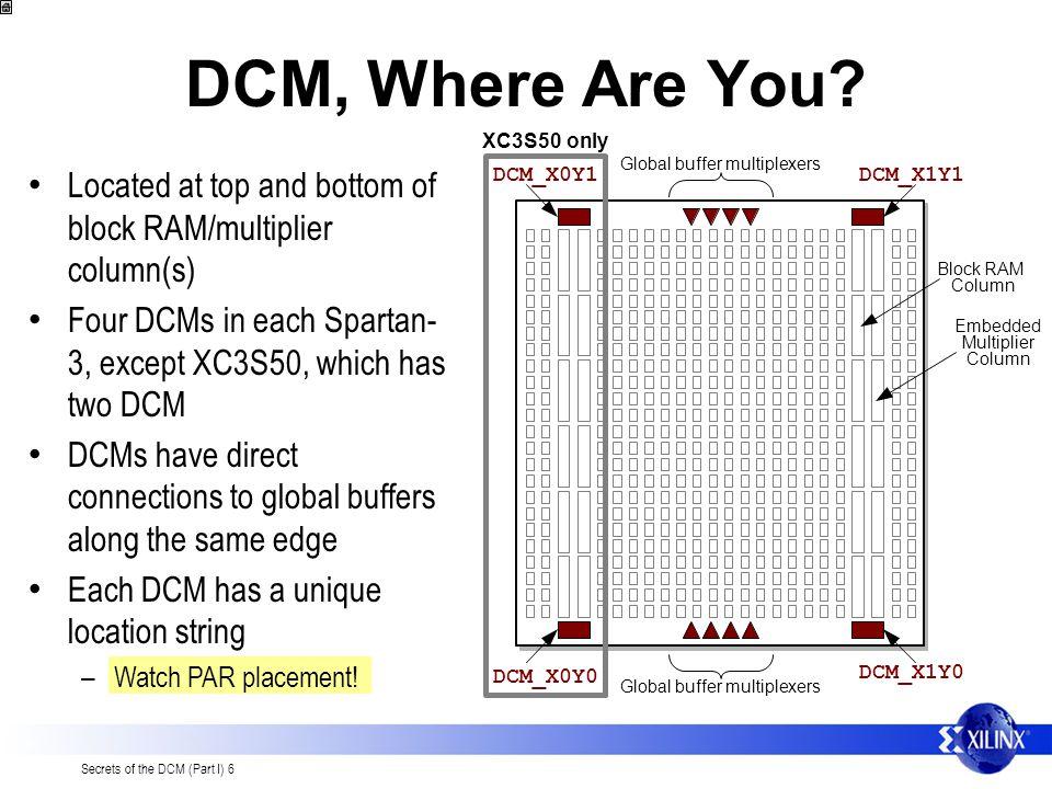 Secrets of the DCM (Part I) 6 DCM, Where Are You.