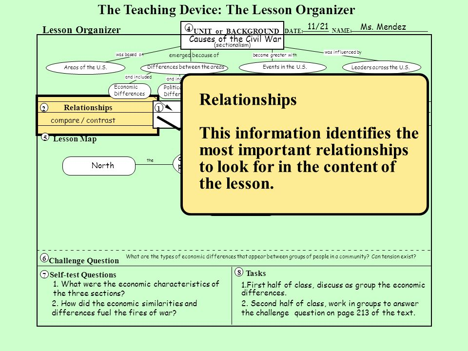 Relationships This information identifies the most important relationships to look for in the content of the lesson.