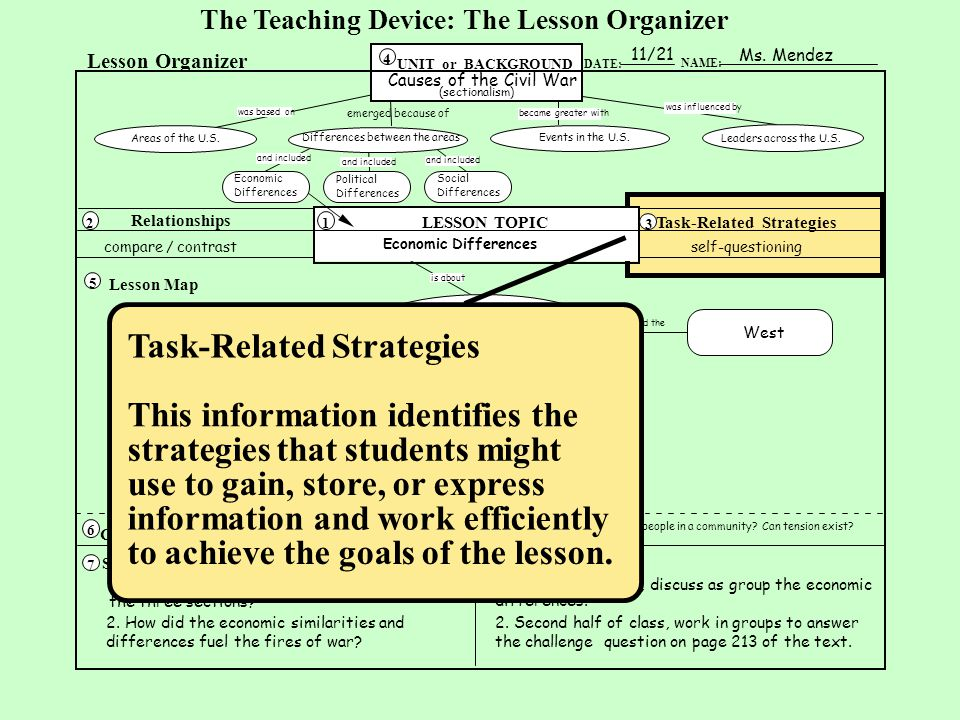 Task-Related Strategies This information identifies the strategies that students might use to gain, store, or express information and work efficiently