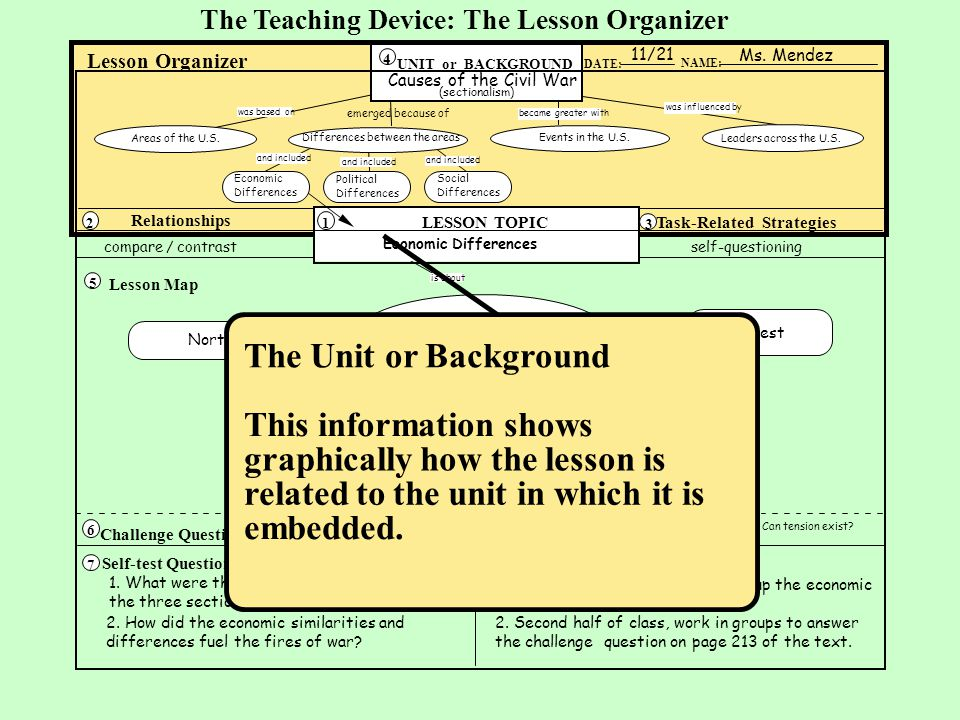 The Unit or Background This information shows graphically how the lesson is related to the unit in which it is embedded.