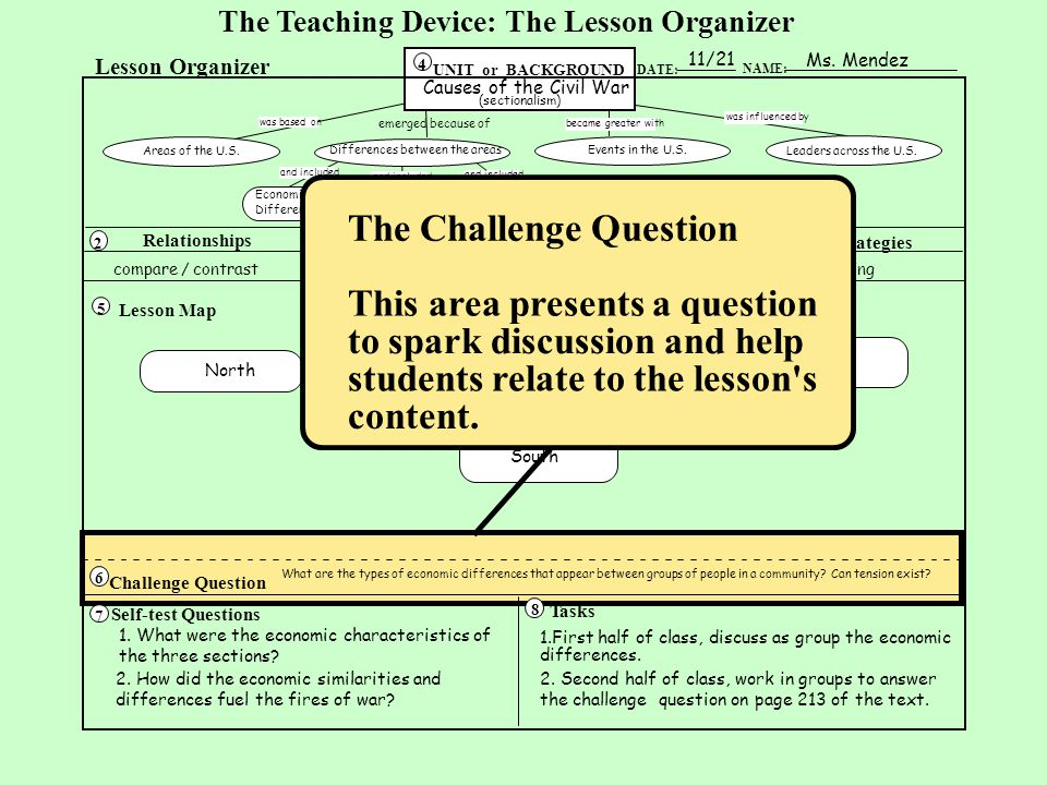 The Challenge Question This area presents a question to spark discussion and help students relate to the lesson's content.