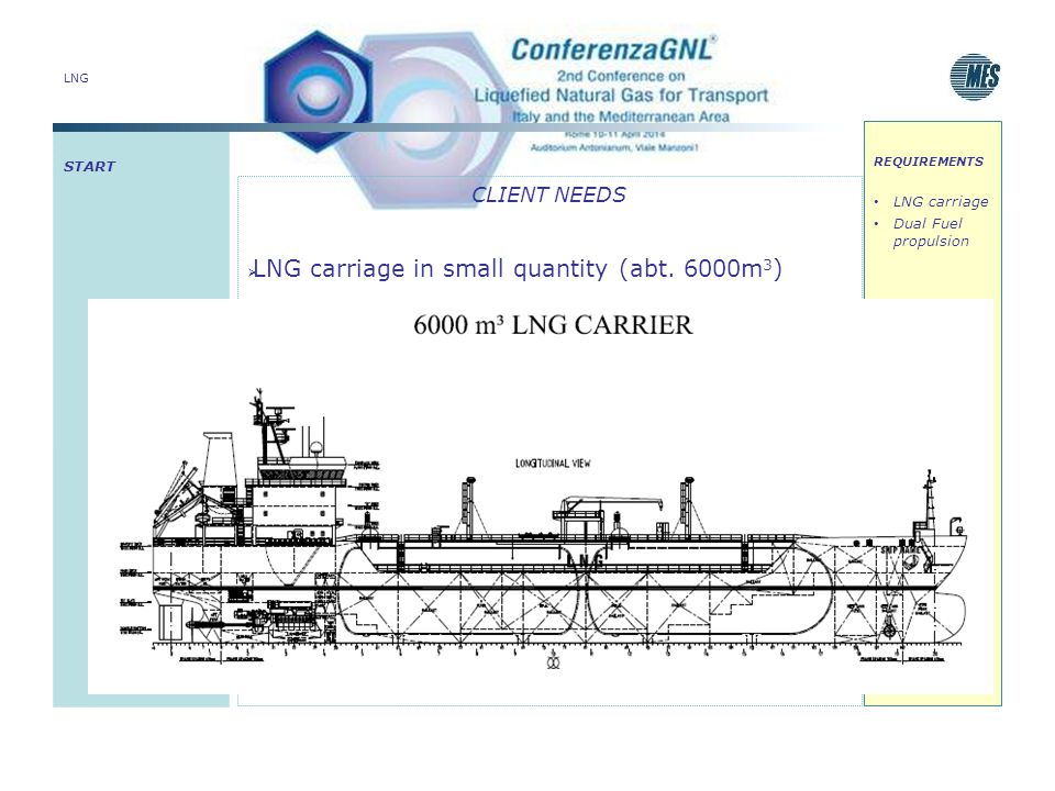CLIENT NEEDS LNG carriage in small quantity (abt. 6000m 3 ) Bunkering vessels (ca. 600÷900m 3 ) Floating Storage Regasification Unit (30.000m 3 ) Feas
