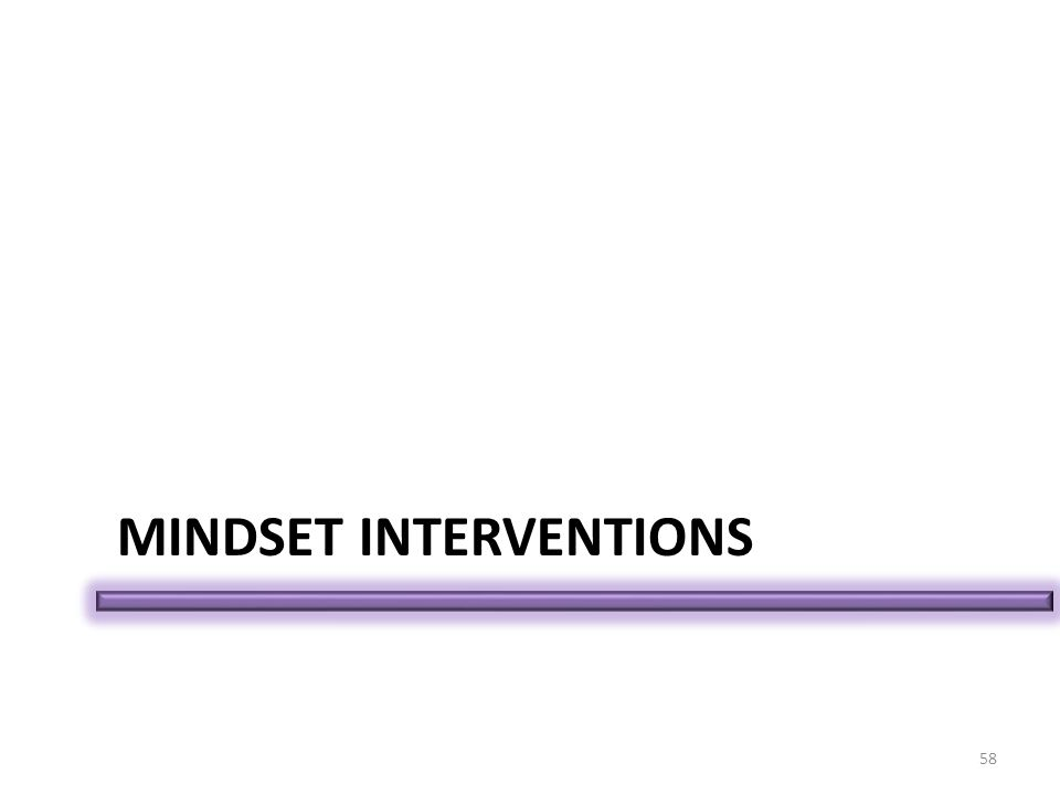MINDSET INTERVENTIONS 58