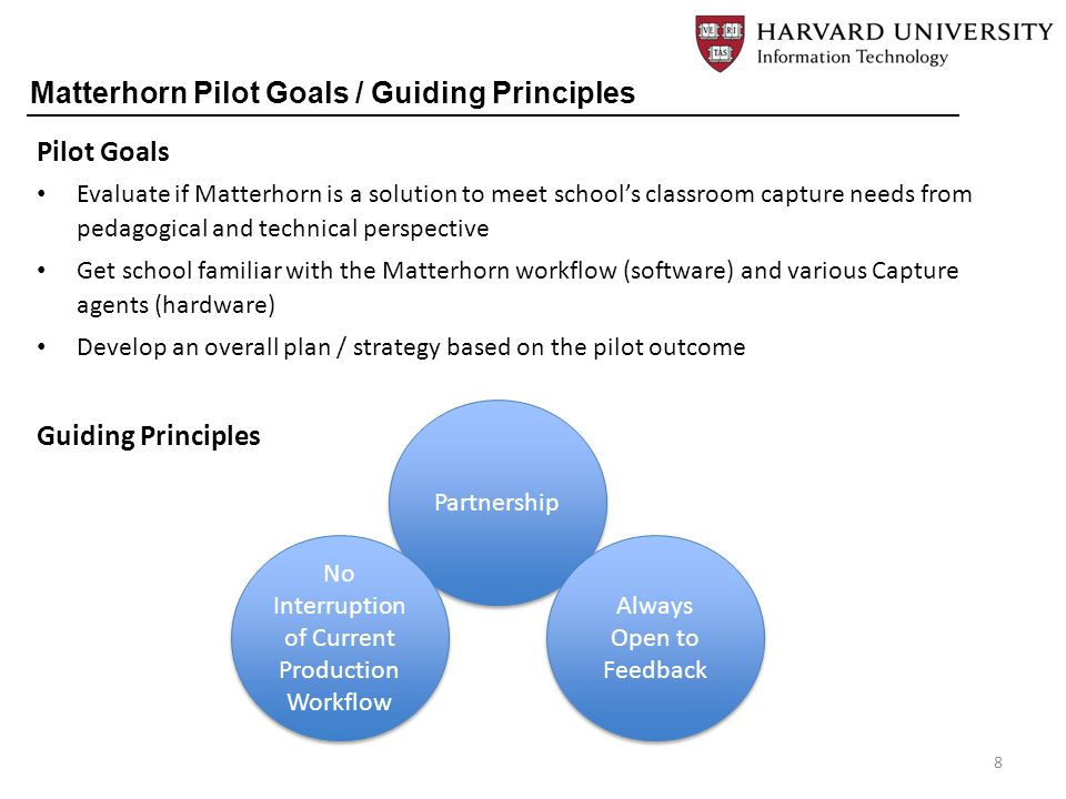 Pilot Goals Evaluate if Matterhorn is a solution to meet schools classroom capture needs from pedagogical and technical perspective Get school familia