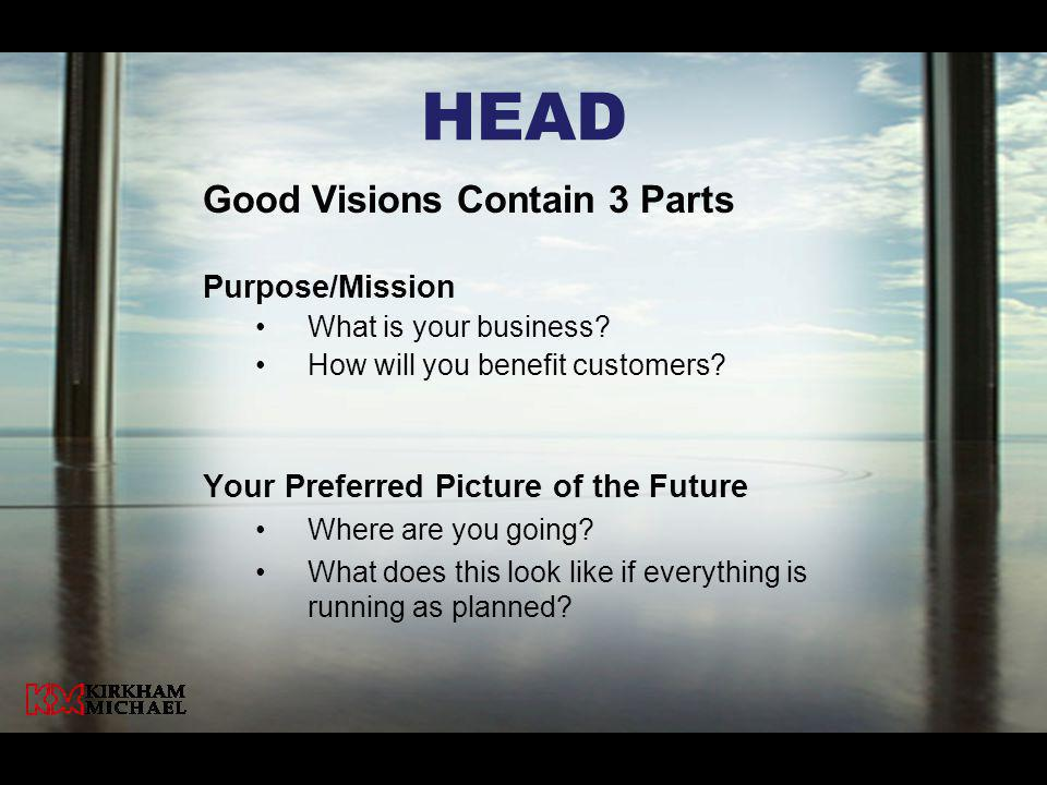 Good Visions Contain 3 Parts Purpose/Mission What is your business.