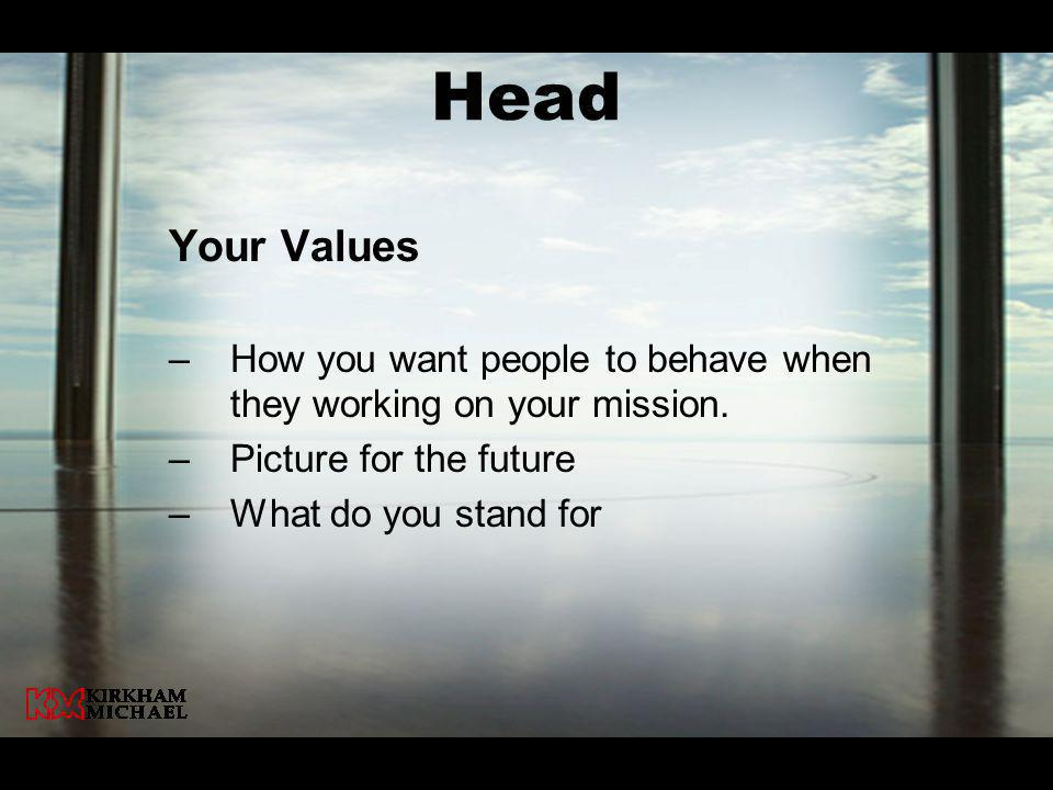 Head Your Values –How you want people to behave when they working on your mission. –Picture for the future –What do you stand for