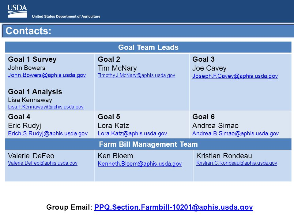 Contacts: Goal Team Leads Goal 1 Survey John Bowers John.Bowers@aphis.usda.gov Goal 1 Analysis Lisa Kennaway Lisa.F.Kennaway@aphis.usda.gov Goal 2 Tim McNary Timothy.J.McNary@aphis.usda.gov Goal 3 Joe Cavey Joseph.F.Cavey@aphis.usda.gov Joseph.F.Cavey@aphis.usda.gov Goal 4 Eric Rudyj Erich.S.Rudyj@aphis.usda.gov Erich.S.Rudyj@aphis.usda.gov Goal 5 Lora Katz Lora.Katz@aphis.usda.gov Lora.Katz@aphis.usda.gov Goal 6 Andrea Simao Andrea.B.Simao@aphis.usda.gov Farm Bill Management Team Valerie DeFeo Valerie.DeFeo@aphis.usda.gov Ken Bloem Kenneth.Bloem@aphis.usda.gov Kenneth.Bloem@aphis.usda.gov Kristian Rondeau Kristian.C.Rondeau@aphis.usda.gov Group Email: PPQ.Section.Farmbill-10201@aphis.usda.govPPQ.Section.Farmbill-10201@aphis.usda.gov