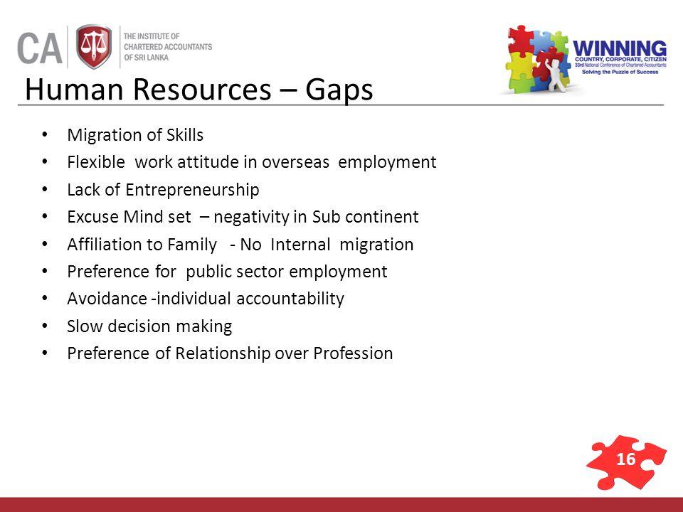 16 Human Resources – Gaps Migration of Skills Flexible work attitude in overseas employment Lack of Entrepreneurship Excuse Mind set – negativity in S