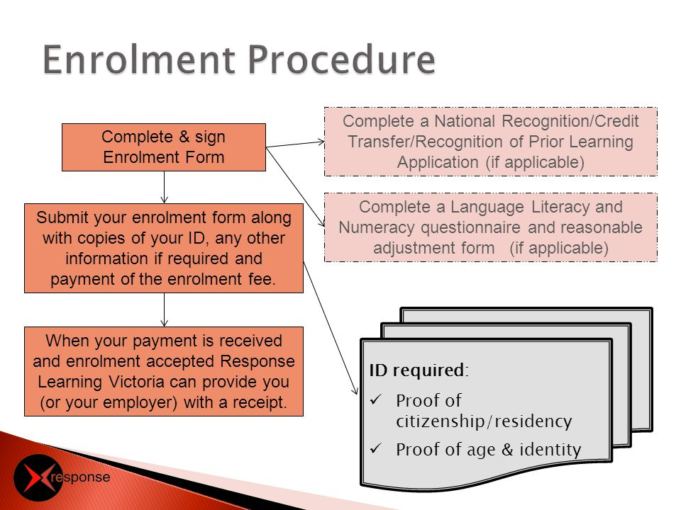 Participants wishing to apply for deferment of a training course are required to complete and submit a Request for Deferment/Extension Form to Response Learning Victoria.