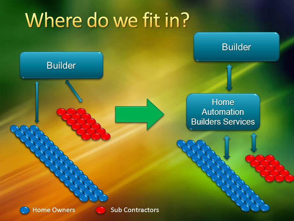 BuilderBuilder Home OwnersSub Contractors Home Automation Builders Services BuilderBuilder