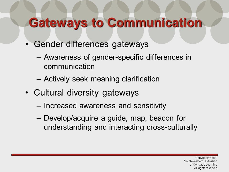 Copyright ©2009 South-Western, a division of Cengage Learning All rights reserved Gender differences gateways –Awareness of gender-specific difference